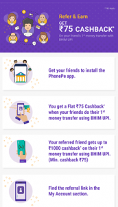 PhonePe Refer & Earn Offer Deatails