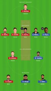 SRH VS RCB Dream XI Team