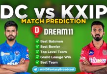 DC vs KXIP Dream11 team