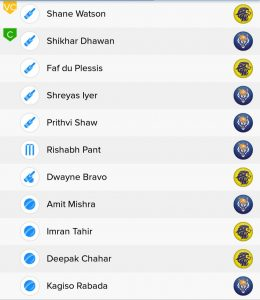 DC vs CSK BalleBaazi Classical Team Today