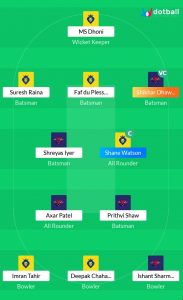 CSK vs DC Dotball Fantasy Team