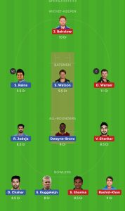 RR vs DC Best Dream11 Team Today 1