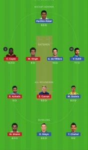 CSK vs SRH Best Dream11 Team Today 1