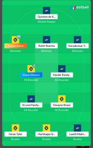CSK vs MI Dotball Fantasy Team