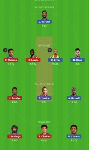 KKR vs MI Best Dream11 Grand League Team