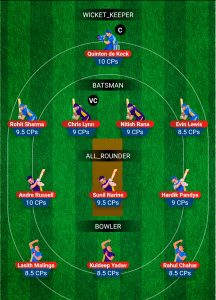 KKR vs MI My11Circle Fantasy Team