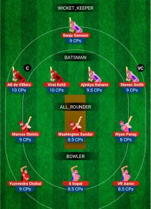 Banglore vs Rajasthan My11Circle Fantasy Team