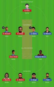 DC vs CSK Dream11 Grand League Teams