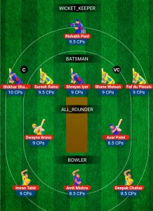 CSK vs DC My11Circle Fantasy Team