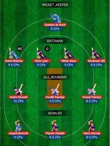 Mumbai vs KKR My11Circle Fantasy Team