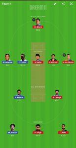 IPL 2019 - 55th Match, KXIP vs CSK Dream11 Team Prediction Today Match