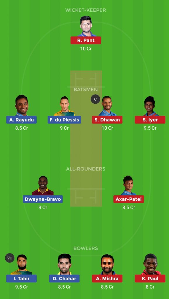 dc vs csk dream 11 team