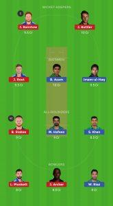 ICC World Cup 2019, ENG Vs PAK 6th Match, Dream 11 Team Predictions