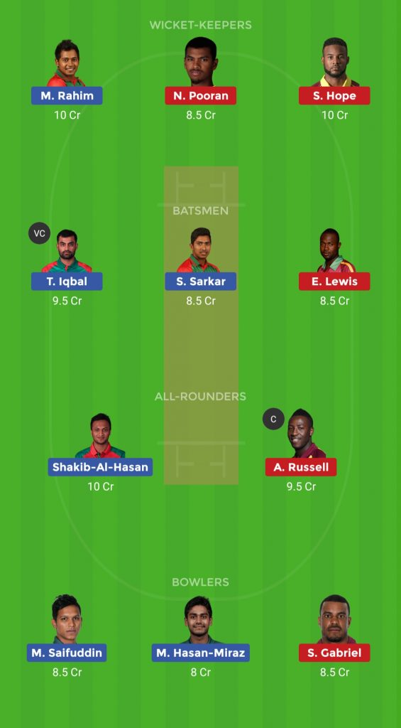 BAN Vs WI Dream11 Teams – 1  For grand Leagues