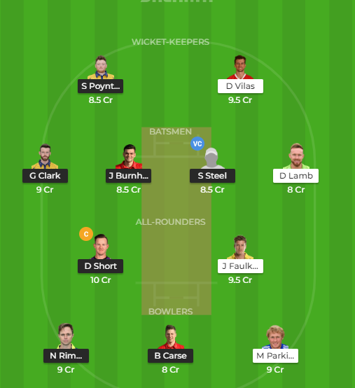 Dream 11 head to head and small league team