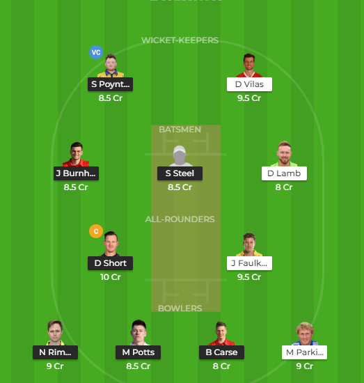 Lan Vs Dur Dream11 Grand League Team