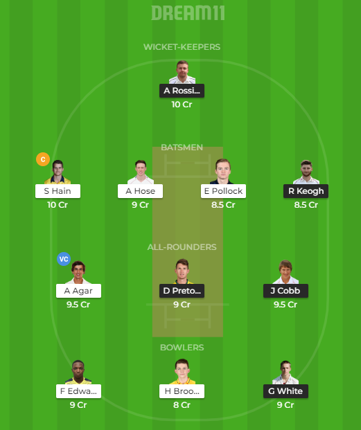 NOR vs WARKS Dream11 Head To Head And Small League Team