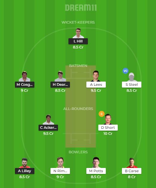 DUR vs LEIC Dream11 Grand League Team