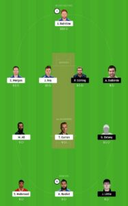 ENG VS IRE Dream11 team for Small league