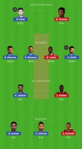 IND vs WI Dream11 Team for Grand league