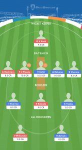 IND vs SA BalleBaazi Fantasy Team For Today Match