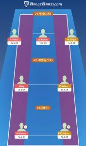 BENGALURU vs DELHI BALLEBAAZI Kabaddi Team