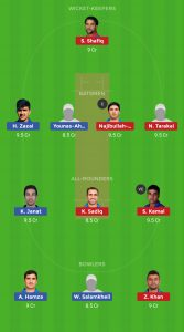 KE vs ST DREAM11 TEAM FOR Small League