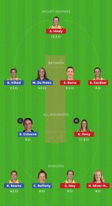MSW vs SSW DREAM11 TEAM FOR HEAD TO HEAD