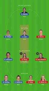 MSW vs SSW DREAM11 TEAM FOR SMALL LEAGUE