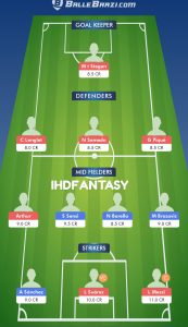 BAR vs INT BalleBaazi Fantasy Team For Small League