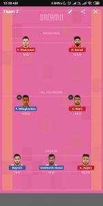 HYD vs GUJ Dream11 Team For Small League