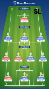 Final BalleBaazi Team For ARG vs GER ( Small League )