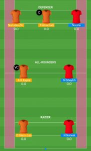DEL vs MUM: MyTeam11 Fantasy Kabaddi Team For Todays Match