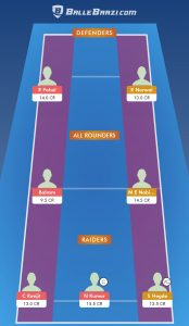 Bengal vs Delhi Kabbadi Team For Ballebazi
