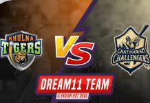 CCH vs KHT Dream 11 Team Prediction BPL 2019-20 (100% Winning)