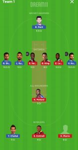 IND vs WI Dream11 Team for Small league