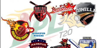 CUW vs RAN Dream 11 Team Prediction BPL 2019-20 (100% Winning)