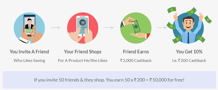 cashkaro refer and earn
