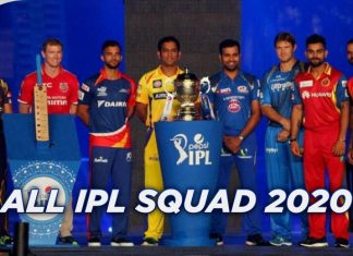 All IPL Squad 2020