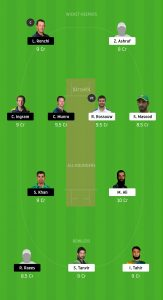 MUL vs ISL Dream11 Team Prediction For Small Leagues