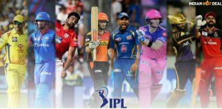 Vivo IPL 2020 captain of all teams