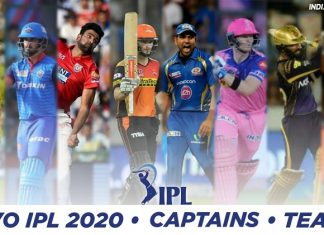 Vivo IPL 2020 captain of all teams