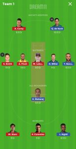 SA vs AUS Dream11 Team for Small league