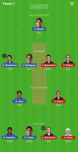 IND-W vs ENG-W Dream11 Grand League Team