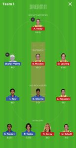 IN-W vs AU-W Dream11 Small League Team