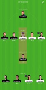 AUS vs NZ Dream11 Team for grand league