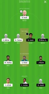 LAH vs KAR Dream11 Team Prediction For Small League