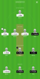 MFE vs IS Dream11 Team for Small league