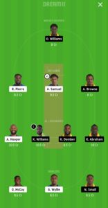 GRD v BGR Dream11 Team Prediction For Grand Leagues
