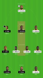 BGR vs FCS  Dream11 Team Prediction For Small Leagues